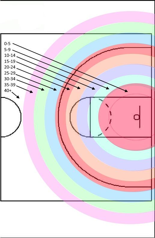 shot range diagram